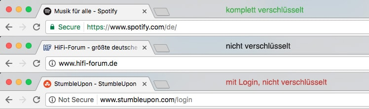 http und https in Chrome